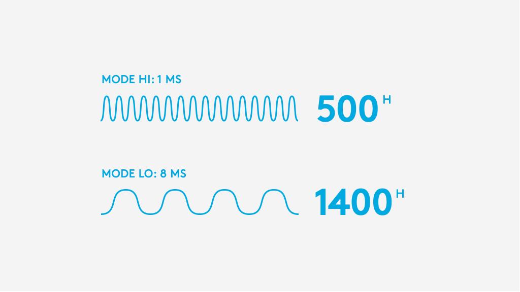 Longévité de la batterie sur la souris gaming sans fil G603Lightspeed